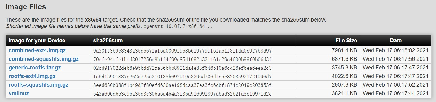 OpenWrt 下载页面的样子,这里咱们选择包含有内核和 rootfs 的 combined 映像。