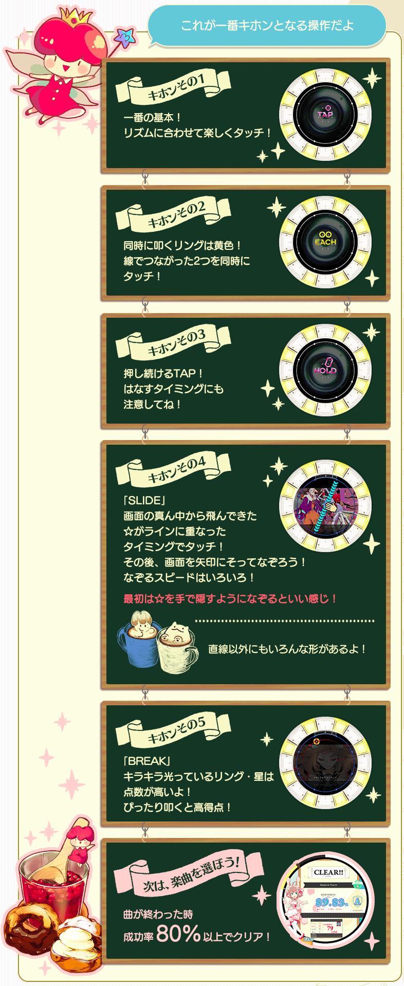 Maimai 的玩法介绍